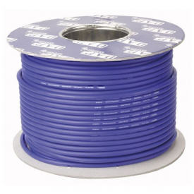Cables on Spool